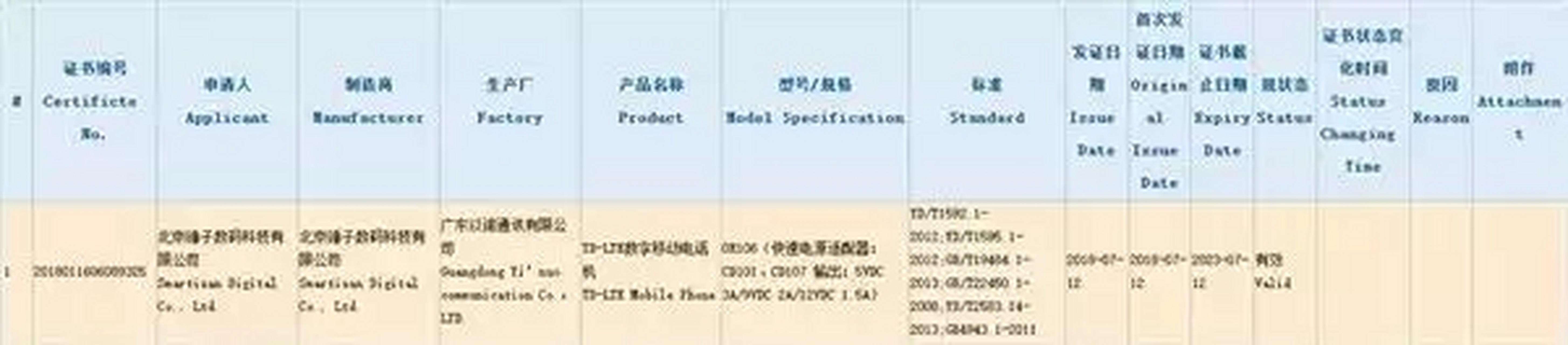 7月13日晚间,一款型号为OE106的新机通过了3C认证。页面显示,该机的发证日期为7月12